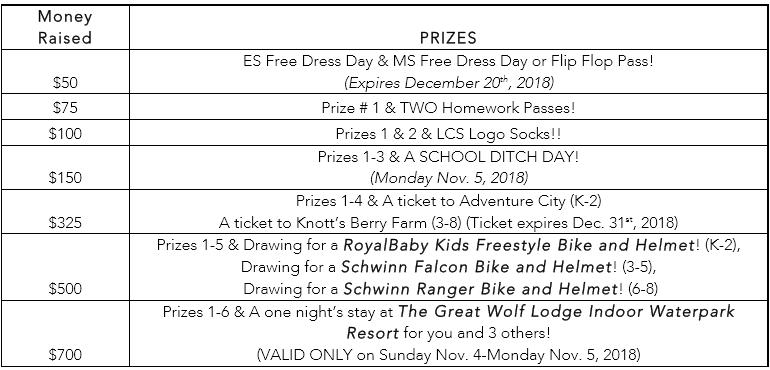 jog a thon prizes